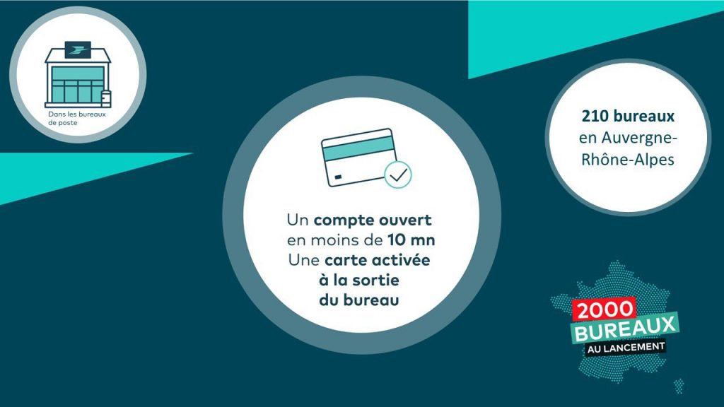 """L'image, issue du Twitter de Ma French Bank, précise """"Un compte ouvert en moins de 10 minutes. Une carte activée à la sortie du bureau"""". Elle. ajoute """"2000 bureaux au lancement""""."""